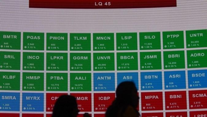 IHSG ANALIS MARKET (26/10/2020) : IHSG Diperkirakan Masih Akan Terkonsolidasi